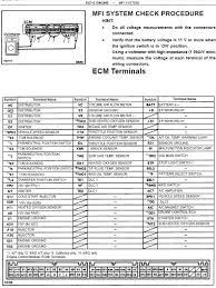 ecm pin out for 95 4runner v6 3 0 yotatech forums ecm pin out for 95 4runner v6 3 0 95 3vze ecm pinout