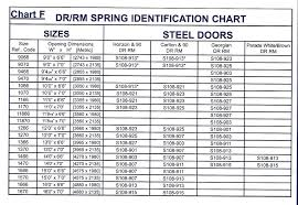 size of garage door garage door sizes chart torsion spring wire size intended what size garage size of garage door
