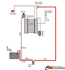 battery relocation wiring diagram mustang battery disconnect switch wiring diagram disconnect auto wiring diagram on battery relocation wiring diagram mustang