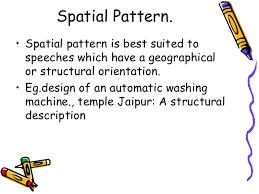 Spatial Pattern Speech