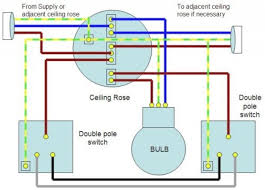 wiring diagram for 2 way ceiling rose wiring image 2 way house wiring the wiring diagram on wiring diagram for 2 way ceiling rose