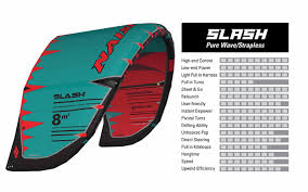Naish Harness Size Chart 2019 Naish Slash