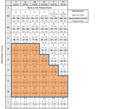 Felony Chart Nc Advanced Supervised Releasenorth Carolina Criminal Law
