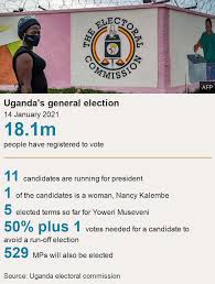 The ugandan authorities appear to have ordered internet providers to shut down the whole internet at 19:00 local time (16:00 gmt) on the eve of the election there are questions about how results from around the country will be transmitted to the national tally centre in kampala without the internet. T0lrcqdctsmqtm