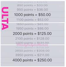 Ulta Point System Chart I Was Reminded By Abeautygurumademedoit About My Previous