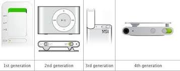 Ipod Classic Generations Chart How To Reset Or Unfreeze An Ipod Nano Ipod Touch Ipod