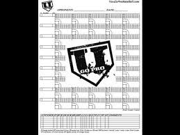 Softball Pitching Chart Template Free Pitching Charts