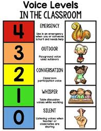 Editable Pbis Voice Level Charts For Classrooms And Around School
