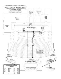 Pace Center Seating Chart Facility Specs Wendy Williamson Auditorium University Of