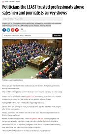 press adzuna co uk almost half of britons do not trust politicians followed by journalists and smen and women a survey of 1 000 adults by jobs website adzuna showed