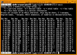 Table Chart Synonym Screenshots Debian Net
