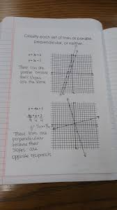 it s time to practice graphing a pair of equations and classifying the graph as parallel perpendicular or neither