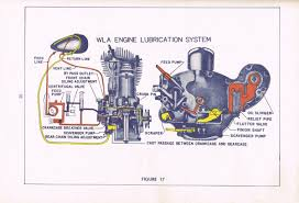harley davidson wla wiring diagram harley image panhead and flathead site on harley davidson wla wiring diagram
