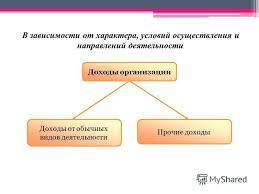 Презентация на тему Доходы и расходы организации  5 В зависимости от характера условий осуществления и направлений деятельности Доходы организации
