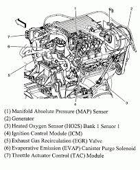 Pontiac G6 Bolt Pattern Gorgeous 48 G48 Exhaust Diagram Circuit Diagram Symbols