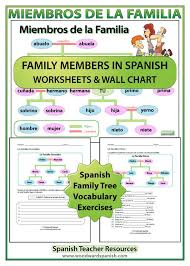 Family Chart In Spanish