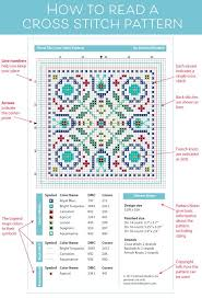 How To Read A Cross Stitch Pattern