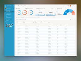 data table design. Thumbnail Data Table Ui Pinterest Dashboard Ux And Design