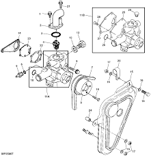 my john deere gator is also over heating and fan motor is John Deere Wiring Diagrams Gator mp35 mp35867________un17jan05 gif wiring diagrams john deere gator hpx