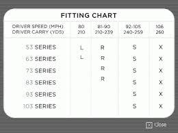Diamana Shaft Chart Diamana And Swingspeed Golfwrx
