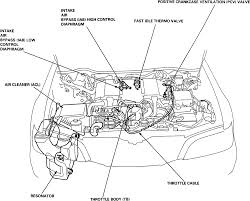 Captivating 1997 honda civic engine wiring diagram images best