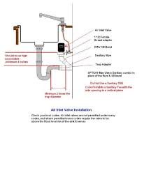 How To Unblock A Kitchen Sink Entrancing Kitchen Sink U Bend Connecting A Washing Machine To A Kitchen Sink