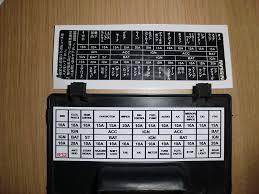 gtr fuse box wiring diagrams best nissan gtr r35 fuse box wiring diagram data boat fuse box gtr fuse box