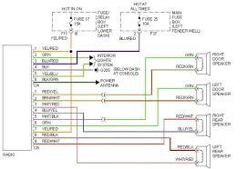 forester radio wiring diagram the best wiring diagram 2017 1996 subaru legacy stereo wiring diagram at Subaru Car Stereo Wiring Diagram