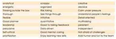 Sample Weaknesses For Interview What Is A Good Response To An Interview Question That Asks About