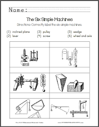 Students are asked to identify the six simple machines 1 inclined