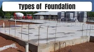Foundation Design Coduto 3rd Edition Types Of Foundation Types Of Foundation In Buildings