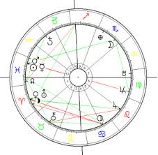 Johnny Cash Birth Chart Singers And Songwriters With Sun In Pisces Astrogeography Blog