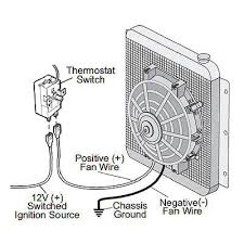 amana hvac wiring diagram amana image wiring diagram hvac thermostat wiring diagram hvac image about wiring on amana hvac wiring diagram