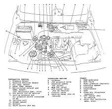 suzuki sidekick wiring diagram wiring diagram and schematic design 1990 suzuki sidekick highway trans torque to lock up stall