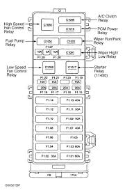 1999 Ford Windstar Fuse Box Diagram 03 Ford Windstar Fuse Box Diagram