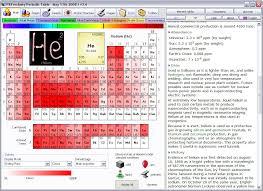 PeriodicTableExplorer.com :: Periodic Table Classic