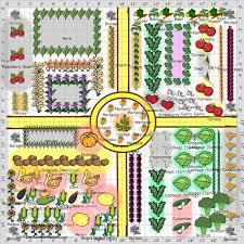 garden layout plans. Kitchen Garden: Community Garden Layout Plans