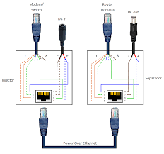 rj45 wiring diagram power pins data wiring diagrams \u2022 wiring diagram for rj45 power over ethernet poe adapter elab hackerspace rh elab hackerspace org cat5 rj45 wiring diagram