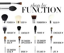 type of makeup brushes photo 1