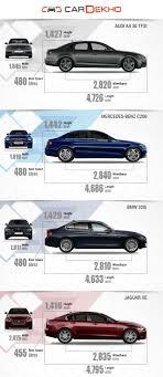 BMW 3 Series bmw 3 series height : Audi A4 Vs Mercedes-Benz C-Class Vs BMW 3 Series Vs Jaguar XE ...