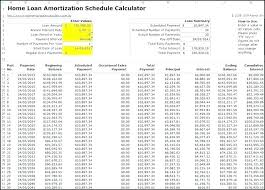 Amortization Spreadsheet Chart With Extra Payments Schedule Excel