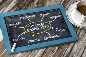 Image result for employee engagement images