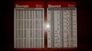 Machinist Conversion Chart 2 Sets Of 2 Starrett Machinist Card Decimal Metric