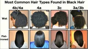 Hair Number Chart Whats Your Number Natural Hair Types Hair Type Chart