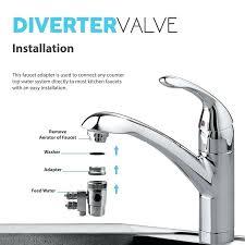 install kitchen faucet inspirational sink installation kohler single hole inspira