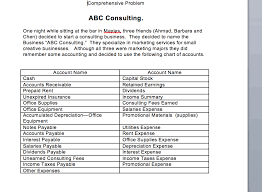 Income Summary Chart Of Accounts Solved Comprehensive Problem Abc Consulting One Night Wh