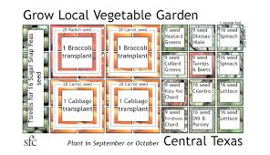 Small Picture How To Plan Your Small Garden Best Vegetable Gardens Ideas On