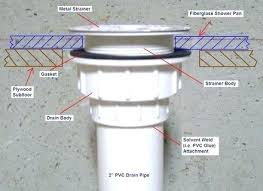how to install a shower pan on a concrete floor how to install a shower drain