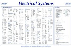 classroom poster electrical systems avotek electrical symbols clip art at Electrical Symbols
