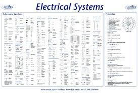 8a0e2 Avionics Wiring Diagram Symbols Digital Resources